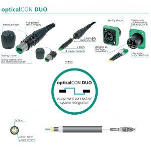 opticalCON DUO